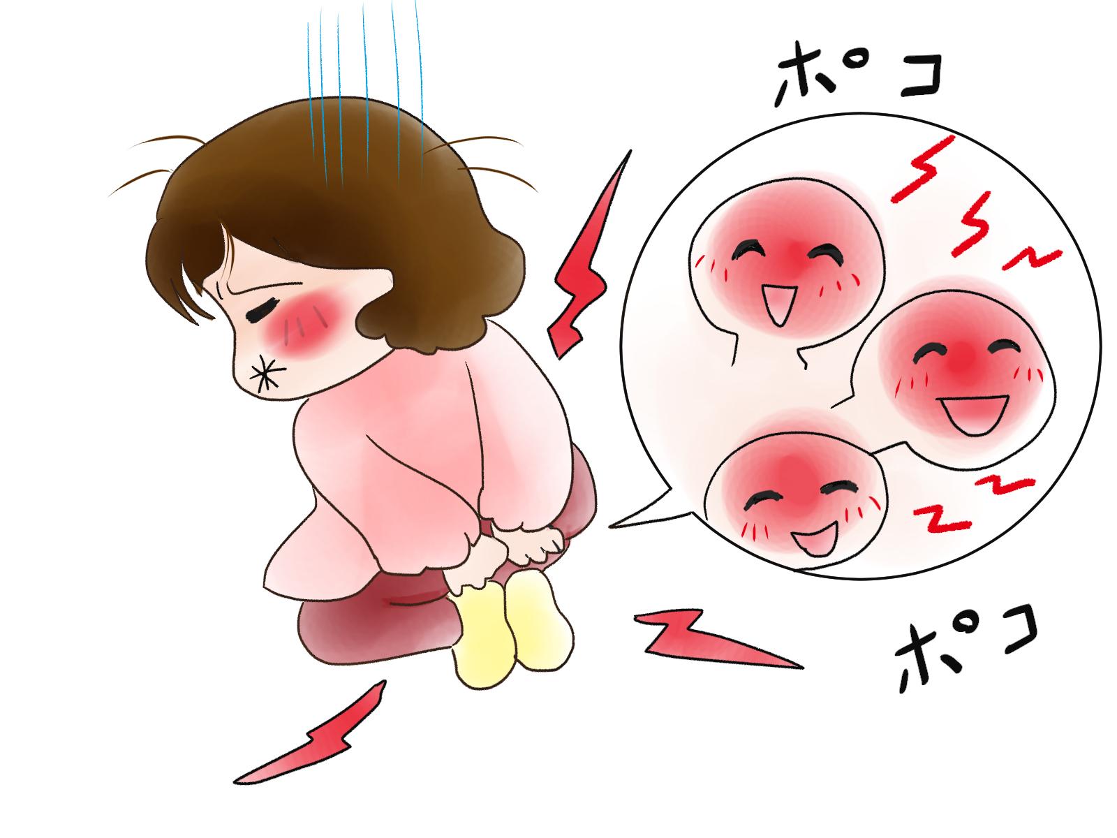 痛風発作とは